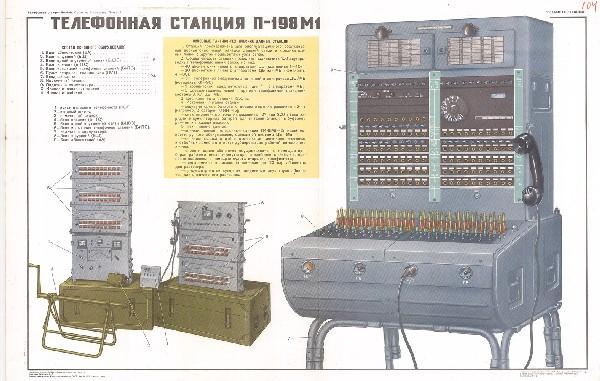 0994. Военный ретро плакат: Телефонная станция П-198-М1