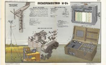 0996. Военный ретро плакат: Анеморумбограф М-64