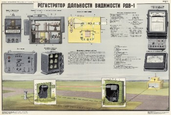 0997. Военный ретро плакат: Регистратор дальности видимости РДВ-1