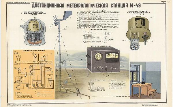 0998. Военный ретро плакат: Дистанционная метеорологическая станция М-49