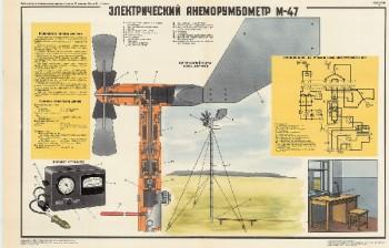 0999. Военный ретро плакат: Электрический анеморумбометр М-47