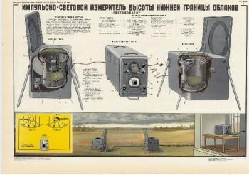 1000. Военный ретро плакат: Импульсно-световой измеритель высоты нижней границы облаков