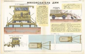 1004. Военный ретро плакат: Миноискатель ДИМ, часть 4
