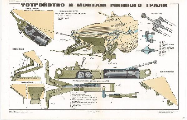 1006. Военный ретро плакат: Устройство и монтаж минного трала