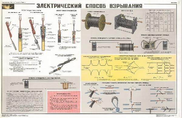 1007. Военный ретро плакат: Электрический способ взрывания