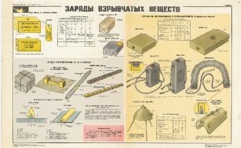 1008. Военный ретро плакат: Заряды взрывчатых веществ
