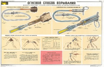 1009. Военный ретро плакат: Огневой способ взрывания (вариант 2)