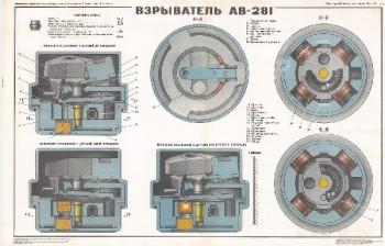 1010. Военный ретро плакат: Взрыватель АВ-281