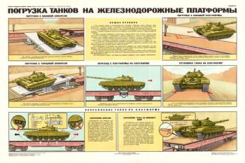0146. Военный ретро плакат: Погрузка танков на железнодорожные платформы