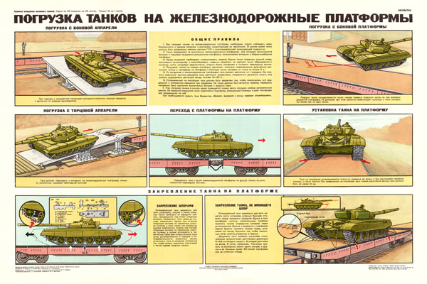 0478. Военный ретро плакат: Погрузка танков на железнодорожные платформы