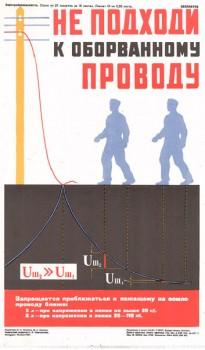 1521. Советский плакат: Не подходи к оборванному проводу