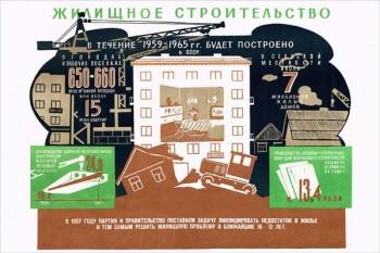 1543. Советский плакат: Жилищное строительство