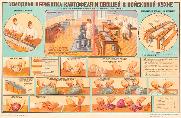 1555. Советский плакат: Холодная обработка картофеля в войсковой кухне