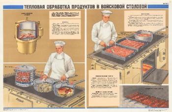 1556. Советский плакат: Тепловая обработка продуктов в войсковой столовой