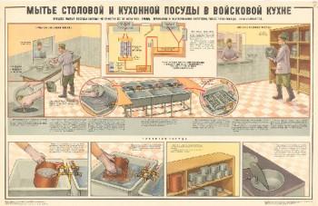 1557. Советский плакат: Мытье столовой и кухонной посуды в войсковой кухне
