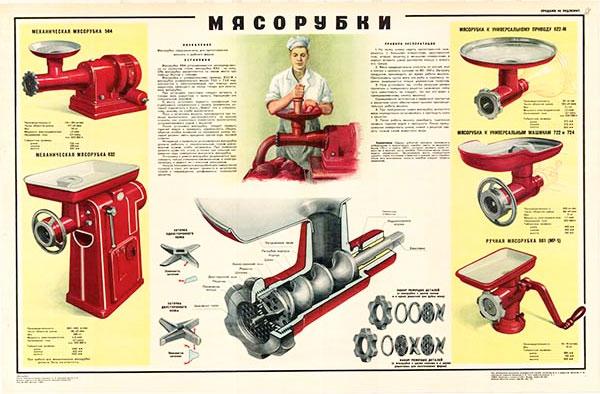 1558. Советский плакат: Мясорубки