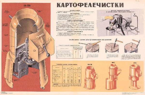 1560. Советский плакат: Картофелечистки