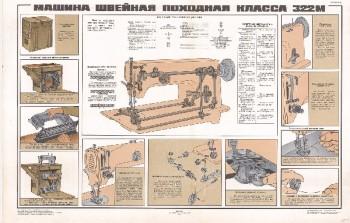 1561. Советский плакат: Машина швейная походная класса 322М