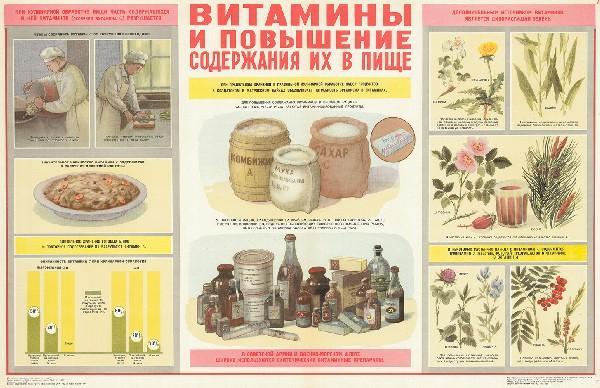 1565. Советский плакат: Витамины и повышение содержания их в пище