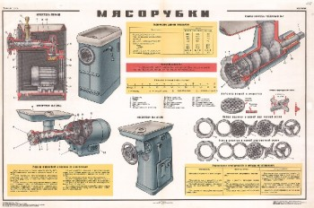 1562. Советский плакат: Мясорубки 2
