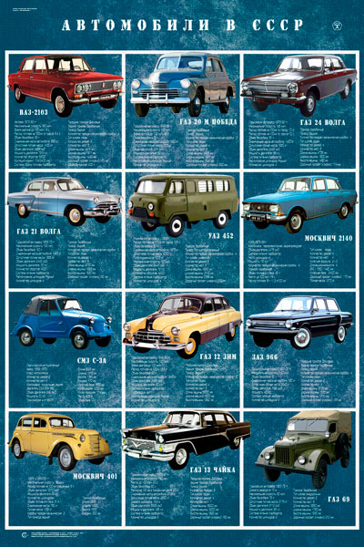 1589. Советский плакат: Автомобили в СССР