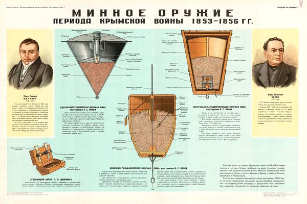 1610. Советский плакат: Минное оружие периода Крымской войны 1853-1856 гг.