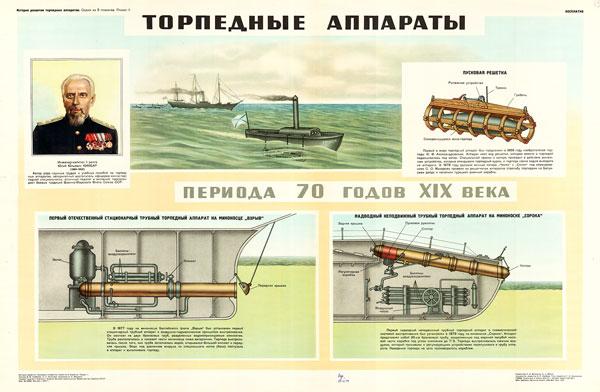 1612. Советский плакат: Торпедные аппараты периода 70 годов XIX века