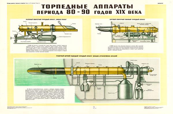 1613. Советский плакат: Торпедные аппараты периода 80-90 годов XIX века