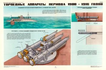 1614. Советский плакат: Торпедные аппараты периода 1900-1916 годов