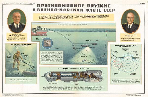 1621(2) Советский плакат: Противоминное оружие в Военно-Морском флоте СССР