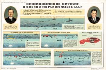 1621(3) Советский плакат: Противоминное оружие в Военно-Морском флоте СССР (часть 2)