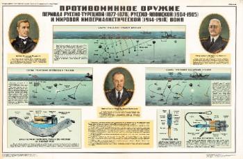 1621(4) Советский плакат: Противоминное оружие периода Русско-Турецкой (1877-1878), Русско-Японской (1904-1905) и Мировой Империалистической (1914-1918) войн