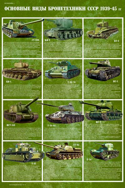 1778. Плакат: Основные виды бронетехники СССР 1939 - 45 гг.