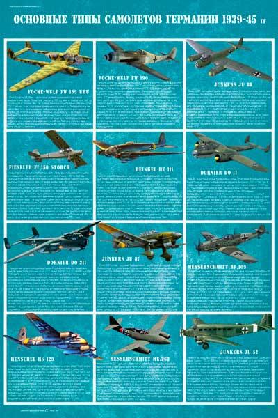1781. Плакат: Основные типы самолетов Германии 1939 - 45 гг.