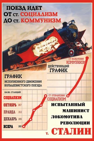 033. Советский плакат: Поезд идет от ст. социализм к ст. коммунизм