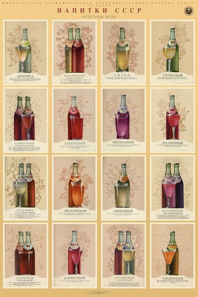 1154. Советский плакат: Напитки СССР (фруктовые воды)