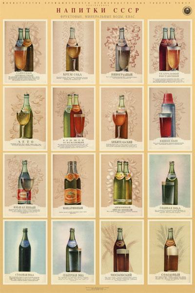 1155. Советский плакат: Напитки СССР (фруктовые, минеральные воды, квас)