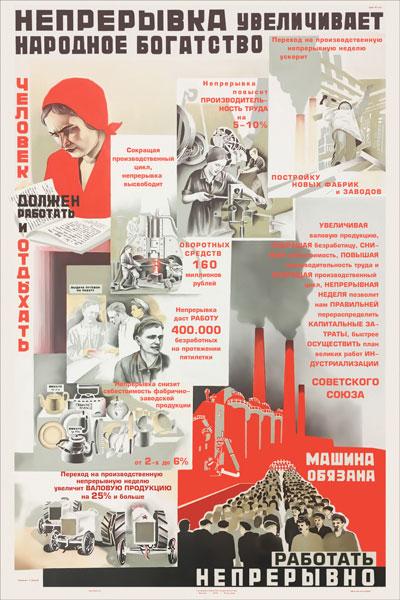 1469. Советский плакат: Непрерывка увеличивает народное богатство