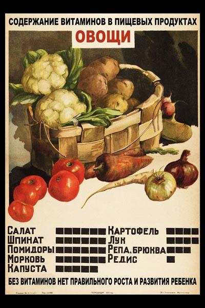 802. Советский плакат: Содержание витаминов в пищевых продуктах. Овощи.
