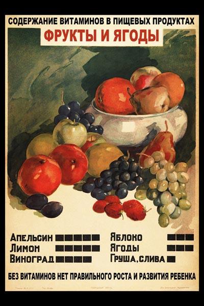 803. Советский плакат: Содержание витаминов в пищевых продуктах. Фрукты и ягоды
