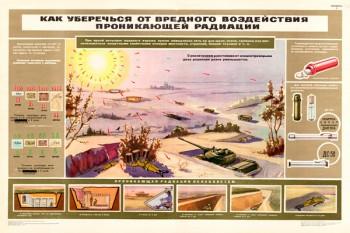 0036. Военный ретро плакат: Как уберечься от вредного воздействия проникающей радиации (вар.2)