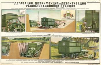 0045 (3). Военный ретро плакат: Дегазация, дезинфекция и дезактивация радиолокационной станции