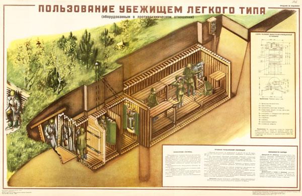 0045 (4). Военный ретро плакат: Пользования убежищем легкого типа