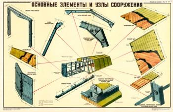 0045 (6). Военный ретро плакат: Основные элементы и узлы сооружения