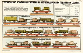 0128. Военный ретро плакат: Размещение зенитной артиллерии на железнодорожном подвижном составе