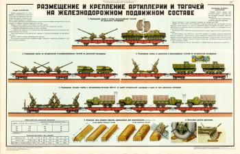 0129. Военный ретро плакат: Размещение и крепление артиллерии и тягачей на железнодорожном подвижном составе