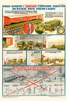 0195 (2). Военный ретро плакат: Правила обращения с ядовитыми техническими жидкостями при перевозке, приеме, хранении и выдаче