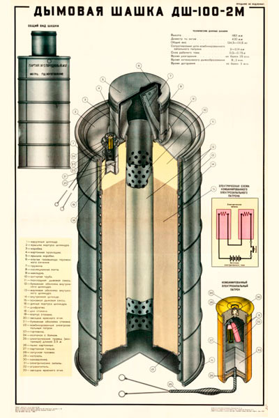 0195 (3). Военный ретро плакат: Дымовая шашка ДШ-100-2М