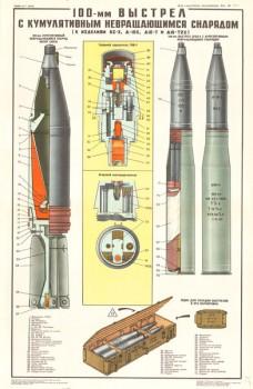 0195 (4). Военный ретро плакат: 100-мм выстрел с комулятивным невращающимся снарядом