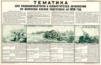 0195 (5). Военный ретро плакат: Тематика для рационализаторов и изобретателей артиллерии по вопросам боевой подготовки на 1958 год